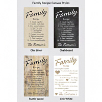 Personalized Family Recipe Chalkboard Canvas Print Signs