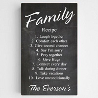 Personalized Family Recipe Chalkboard Canvas Print Sign